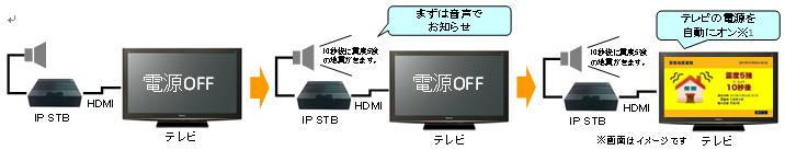 news2013121202